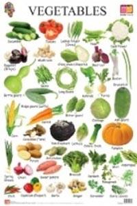 Vegetables (Educational Wall Charts) - educational wall charts VEGETABLES