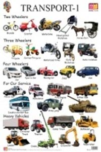 Transport: 1 (Educational Wall Charts) - educational wall charts TRANSPORT 1